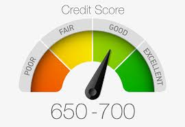 Payday Loans Credit Score